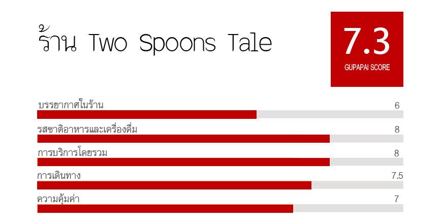 Grade-Twe-Spoons