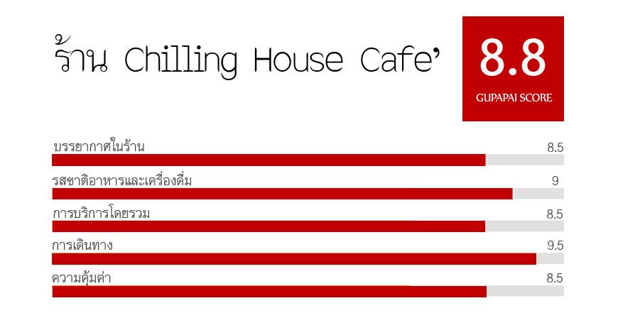 Grade-Chilling-House
