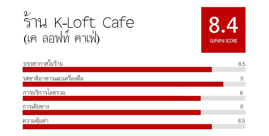Grade-K-Loft